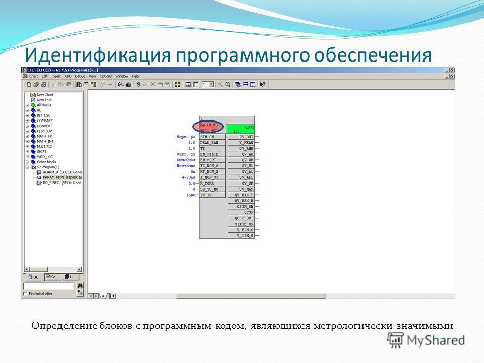 Идентификация программного обеспечения Определение блоков с программным кодом, являющихся метрологически значимыми
