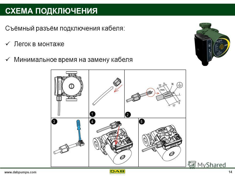 www.dabpumps.com 14 Съёмный разъём подключения кабеля: Легок в монтаже Mинимальное время на замену кабеля СХЕМА ПОДКЛЮЧЕНИЯ