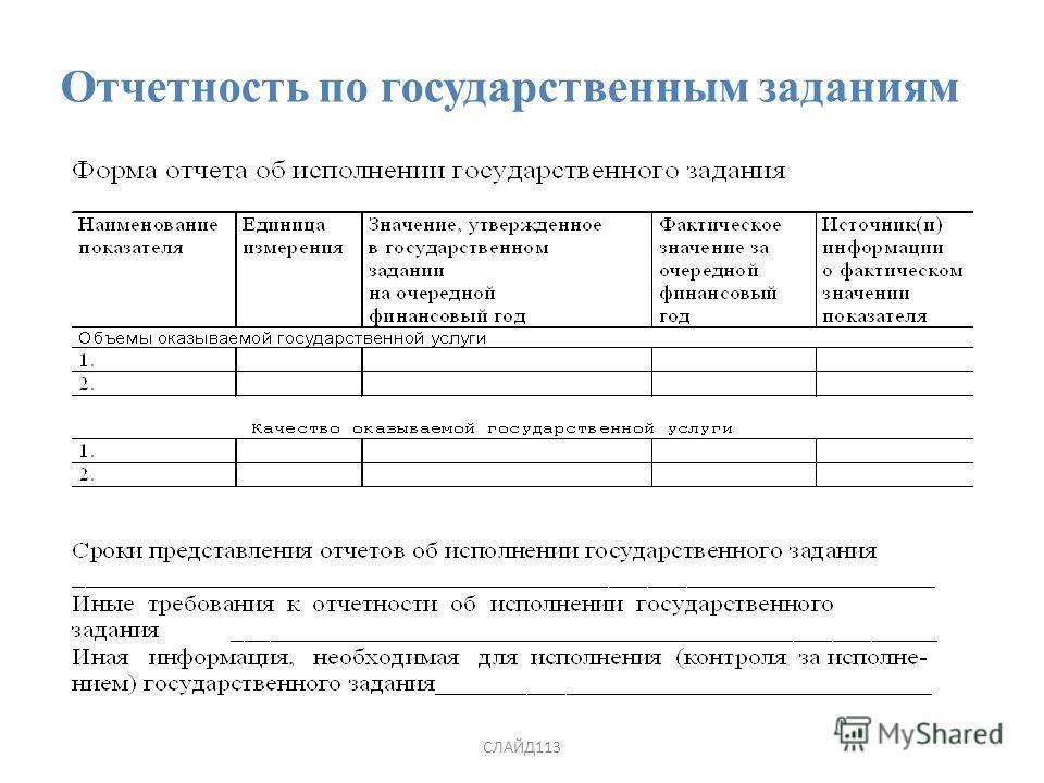 СЛАЙД113 Отчетность по государственным заданиям