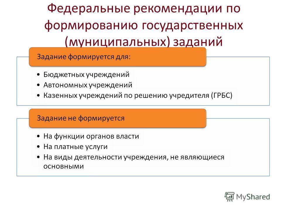 Федеральные рекомендации по формированию государственных (муниципальных) заданий