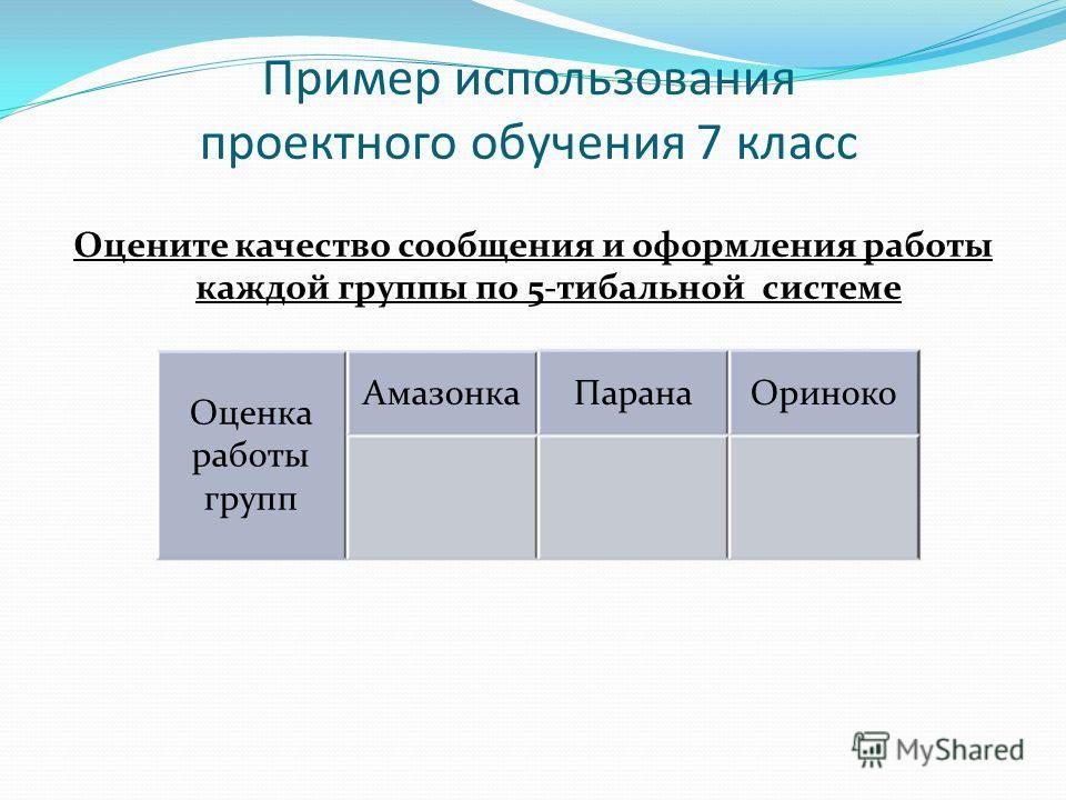 Пример использования проектного обучения 7 класс Оцените качество сообщения и оформления работы каждой группы по 5-тибальной системе Оценка работы групп АмазонкаПаранаОриноко