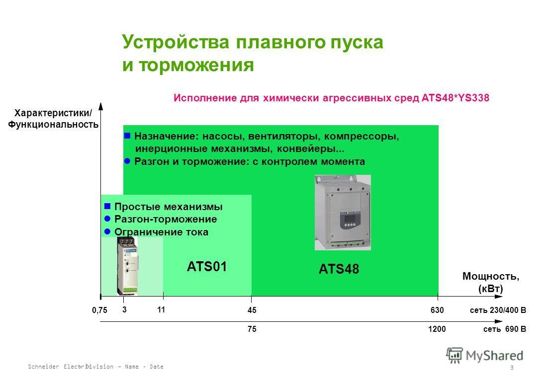 Schneider Electric 2 - Division - Name – Date Разнообразие конструктивных исполнений Мощность, кВт 0.180.75 5.515 0.37 75/90 160630/800 Функции /характеристики Комплектация стандартная или на заказ ATV- 61EXC/S, 71EXC/S ATV31C ATV21W ATV71W, 61W IP54