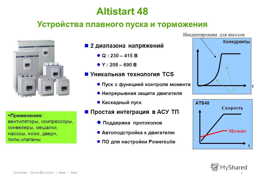 Schneider Electric 4 - Division - Name – Date Altistart 01 Преимущества использования устройства плавного пуска Уменьшение ударных нагрузок на механизм ATS01N1 Уменьшение бросков тока ATS01N2 Управляемое торможение ATS01N2 Встроенный by-pass, отсутст