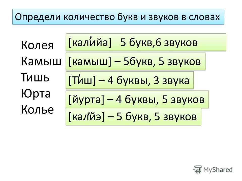 Определи количество букв и звуков в словах Колея Камыш Тишь Юрта Колье [калийа] 5 букв,6 звуков [камыш] – 5букв, 5 звуков [Тиш] – 4 буквы, 3 звука [йурта] – 4 буквы, 5 звуков [калйэ] – 5 букв, 5 звуков,,,