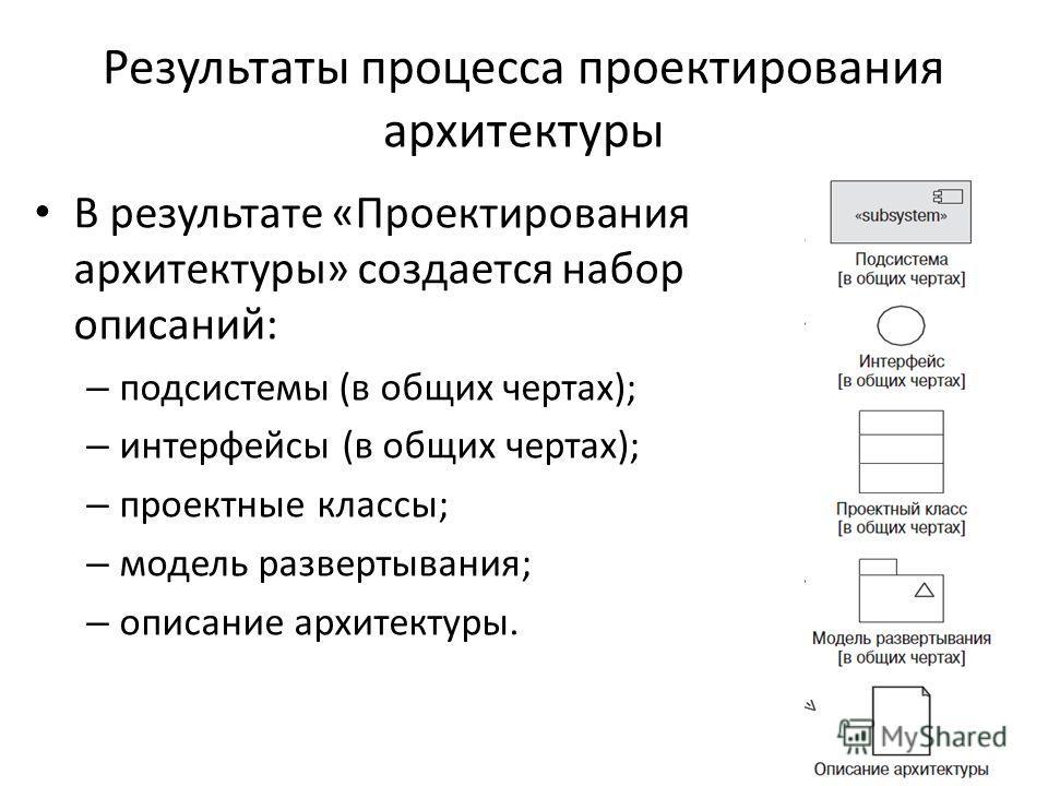 Результаты процесса проектирования архитектуры В результате «Проектирования архитектуры» создается набор описаний: – подсистемы (в общих чертах); – интерфейсы (в общих чертах); – проектные классы; – модель развертывания; – описание архитектуры.