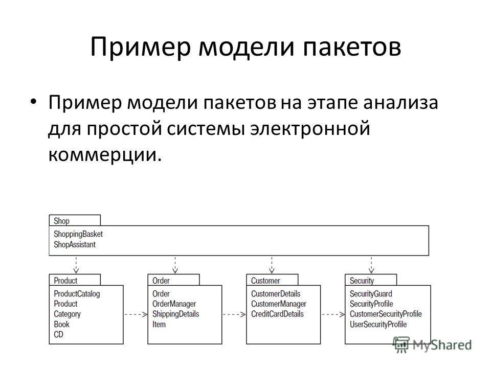 Пример модели пакетов Пример модели пакетов на этапе анализа для простой системы электронной коммерции.