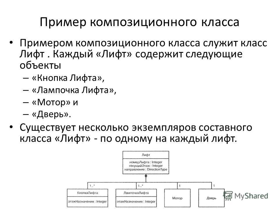 Пример композиционного класса Примером композиционного класса служит класс Лифт. Каждый «Лифт» содержит следующие объекты – «Кнопка Лифта», – «Лампочка Лифта», – «Мотор» и – «Дверь». Существует несколько экземпляров составного класса «Лифт» - по одно