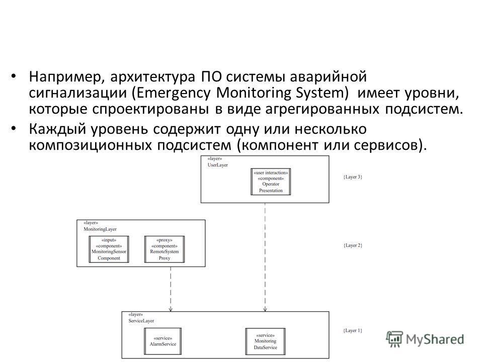 Например, архитектура ПО системы аварийной сигнализации (Emergency Monitoring System) имеет уровни, которые спроектированы в виде агрегированных подсистем. Каждый уровень содержит одну или несколько композиционных подсистем (компонент или сервисов).