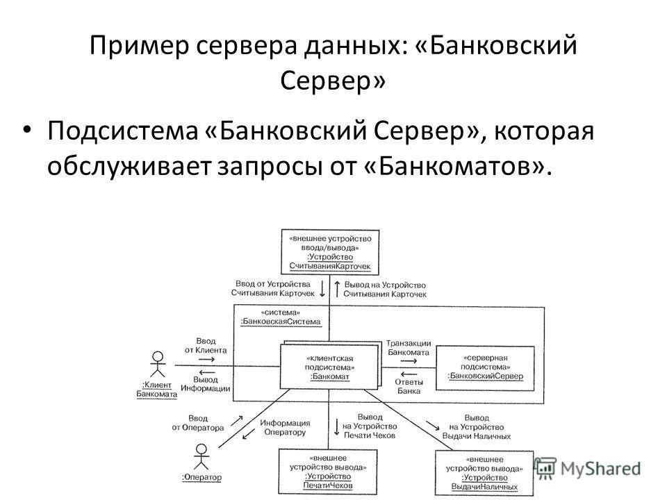 Пример сервера данных: «Банковский Сервер» Подсистема «Банковский Сервер», которая обслуживает запросы от «Банкоматов».