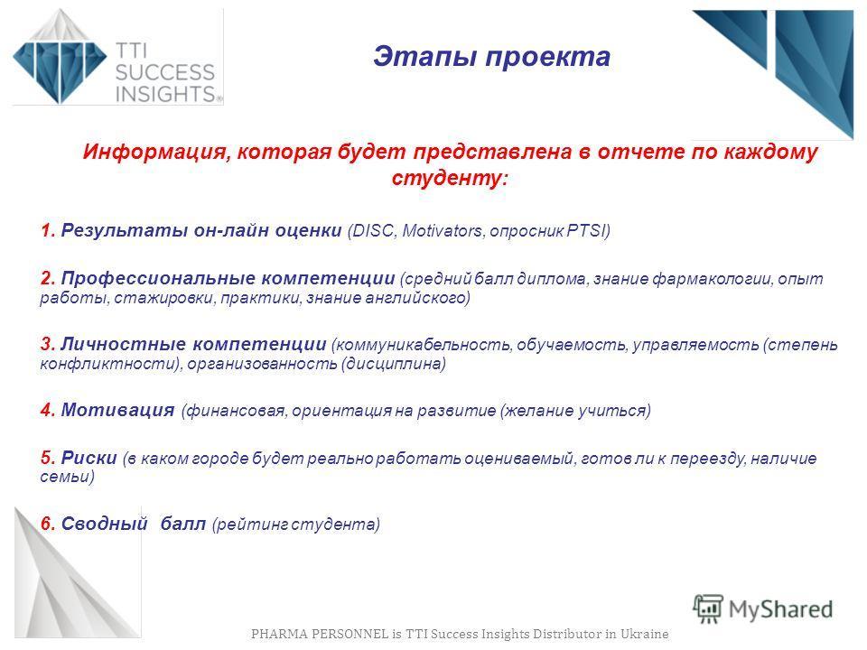 PHARMA PERSONNEL is TTI Success Insights Distributor in Ukraine 1. Результаты он-лайн оценки (DISС, Motivators, опросник PTSI) 2. Профессиональные компетенции (средний балл диплома, знание фармакологии, опыт работы, стажировки, практики, знание англи