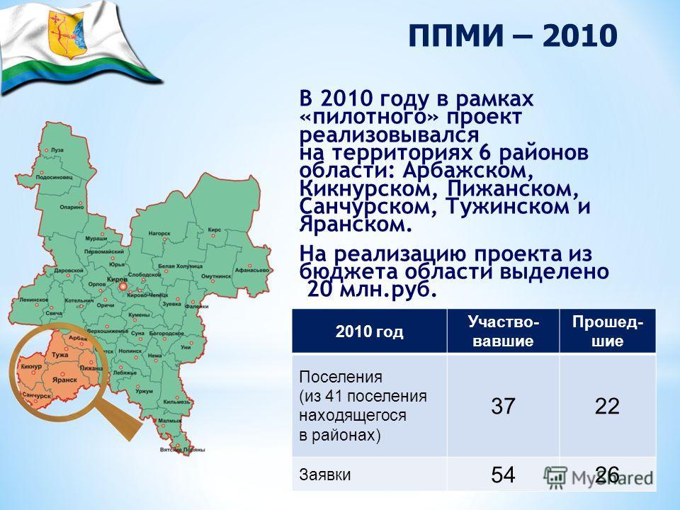 В 2010 году в рамках «пилотного» проект реализовывался на территориях 6 районов области: Арбажском, Кикнурском, Пижанском, Санчурском, Тужинском и Яранском. На реализацию проекта из бюджета области выделено 20 млн.руб. 2010 год Участво- вавшие Прошед