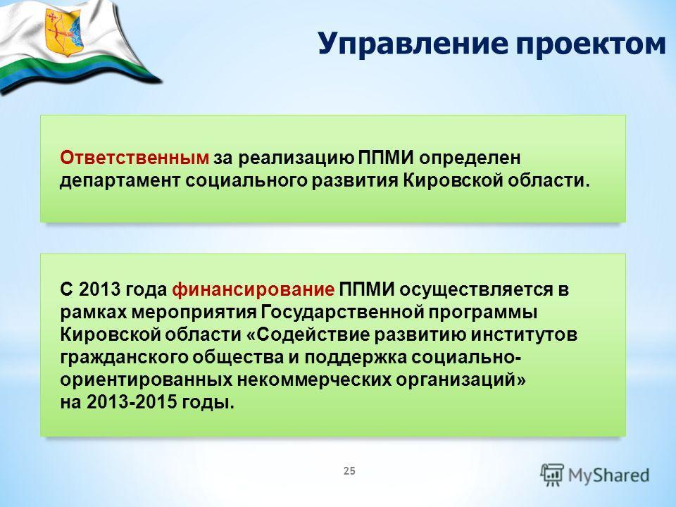 25 Ответственным за реализацию ППМИ определен департамент социального развития Кировской области. С 2013 года финансирование ППМИ осуществляется в рамках мероприятия Государственной программы Кировской области «Содействие развитию институтов гражданс