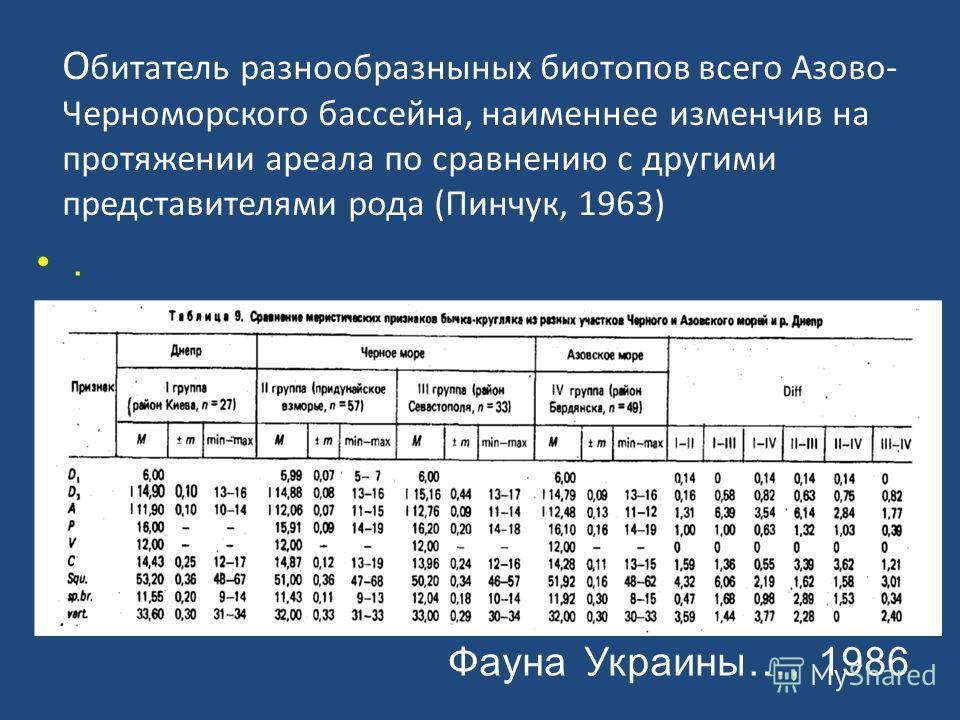 О битатель разнообразныных биотопов всего Азово- Черноморского бассейна, наименнее изменчив на протяжении ареала по сравнению с другими представителями рода (Пинчук, 1963). Фауна Украины…, 1986