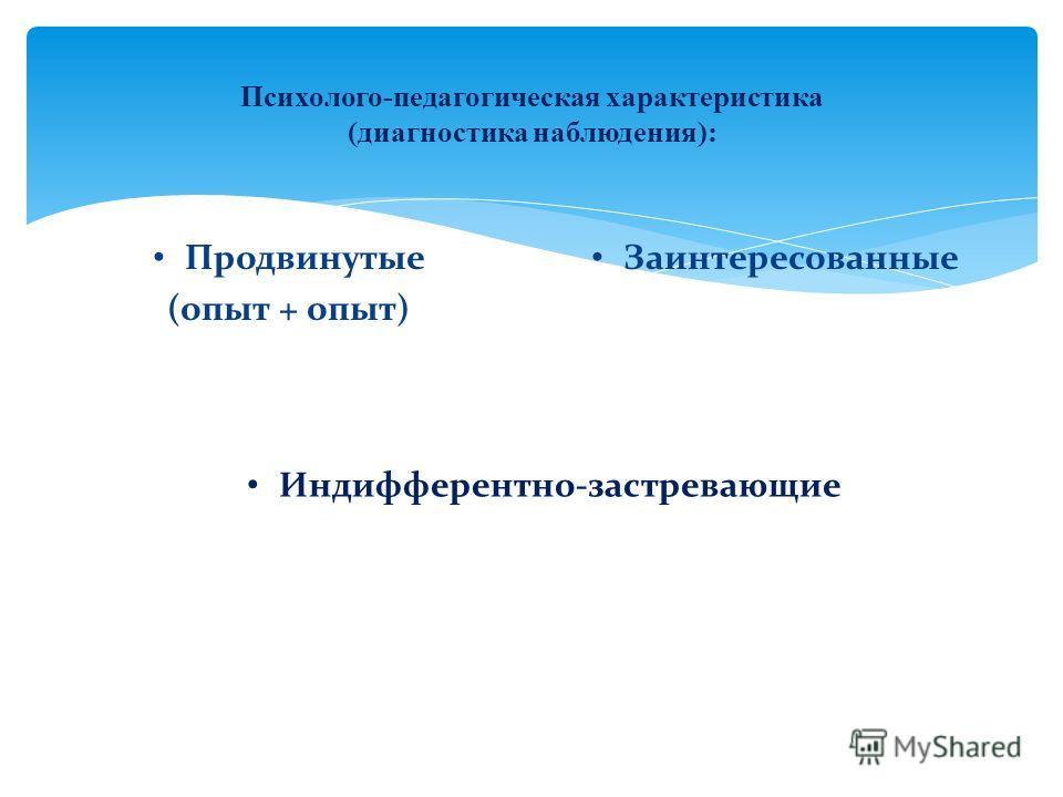 Психолого-педагогическая характеристика (диагностика наблюдения): Продвинутые (опыт + опыт) Заинтересованные Индифферентно-застревающие