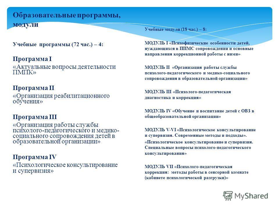 Учебные программы (72 час.) – 4: Программа I «Актуальные вопросы деятельности ПМПК» Программа II «Организация реабилитационного обучения» Программа III «Организация работы службы психолого-педагогического и медико- социального сопровождения детей в о