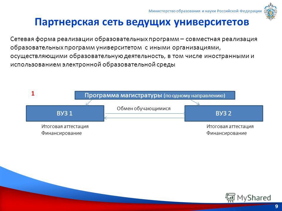 Министерство образования и науки Российской Федерации Партнерская сеть ведущих университетов Сетевая форма реализации образовательных программ – совместная реализация образовательных программ университетом с иными организациями, осуществляющими образ