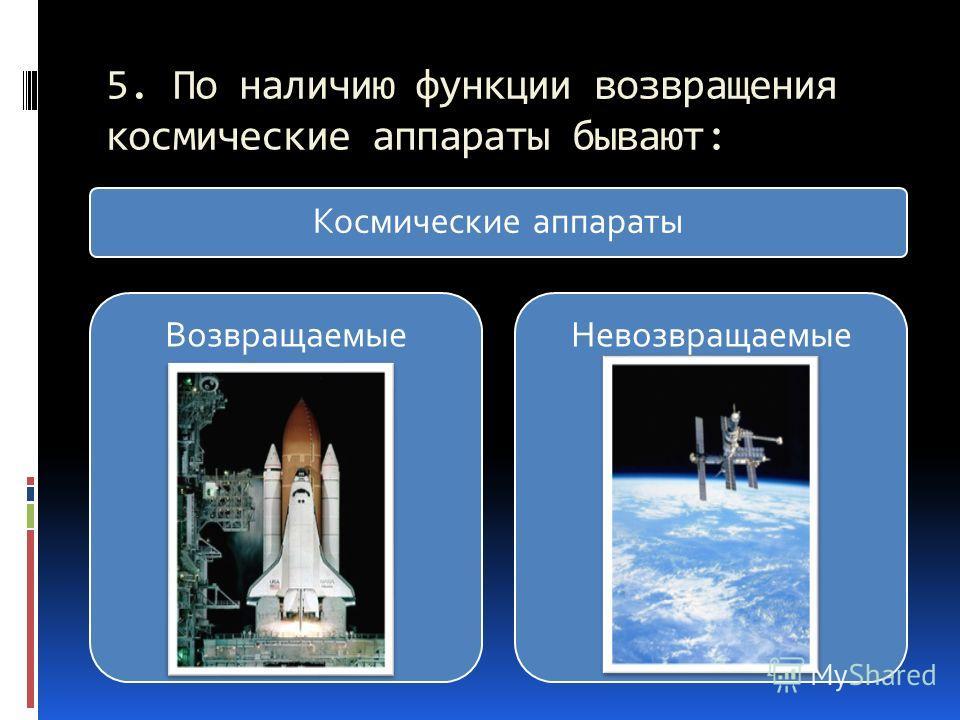 5. По наличию функции возвращения космические аппараты бывают: Космические аппараты ВозвращаемыеНевозвращаемые