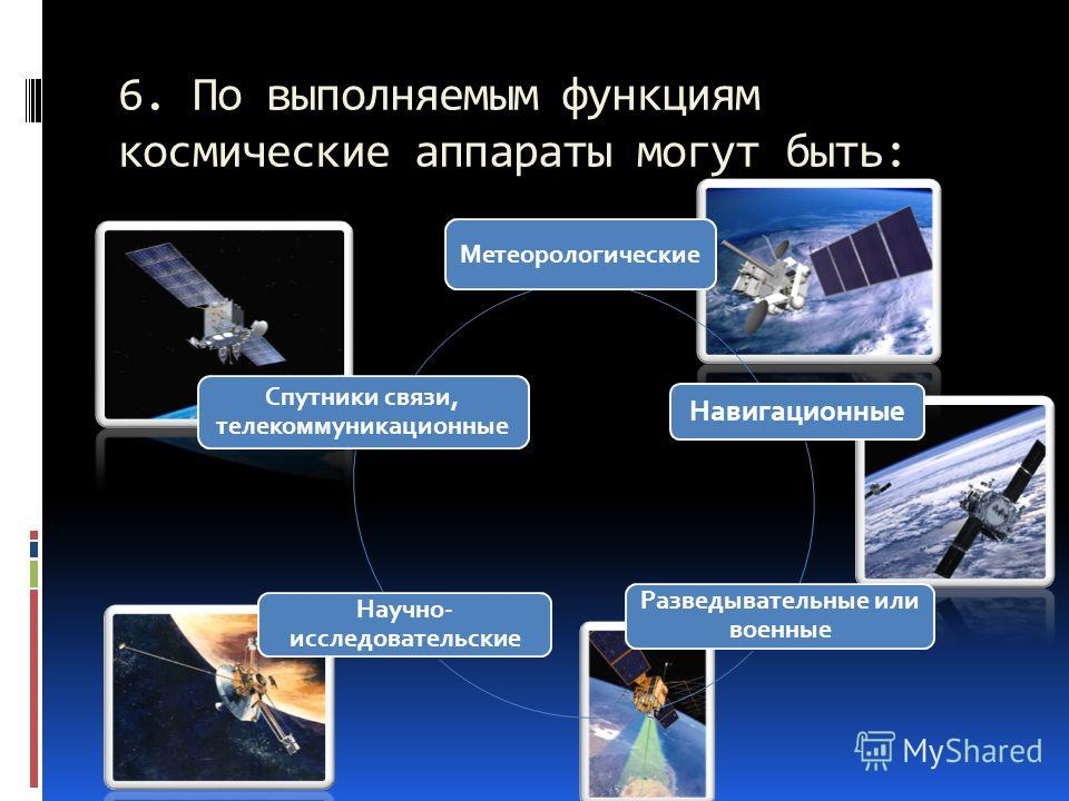 6. По выполняемым функциям космические аппараты могут быть: Метеорологические Навигационные Разведывательные или военные Научно- исследовательские Спутники связи, телекоммуникационные