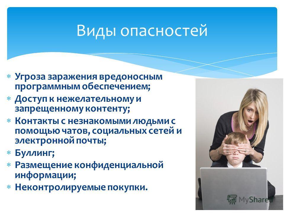 Угроза заражения вредоносным программным обеспечением; Доступ к нежелательному и запрещенному контенту; Контакты с незнакомыми людьми с помощью чатов, социальных сетей и электронной почты; Буллинг; Размещение конфиденциальной информации; Неконтролиру