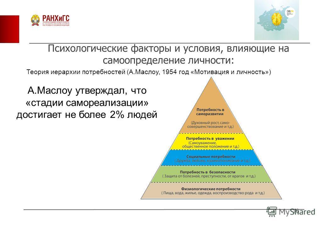 Психологические факторы и условия, влияющие на самоопределение личности: 10 Теория иерархии потребностей (А.Маслоу, 1954 год «Мотивация и личность») А.Маслоу утверждал, что «стадии самореализации» достигает не более 2% людей