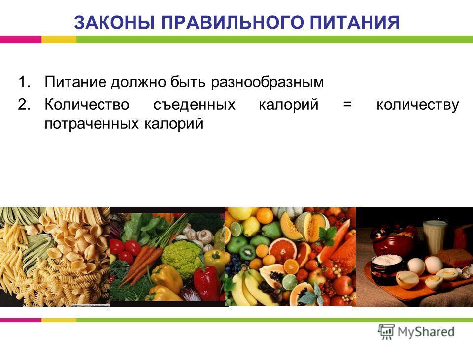 ЗАКОНЫ ПРАВИЛЬНОГО ПИТАНИЯ 1.Питание должно быть разнообразным 2.Количество съеденных калорий = количеству потраченных калорий