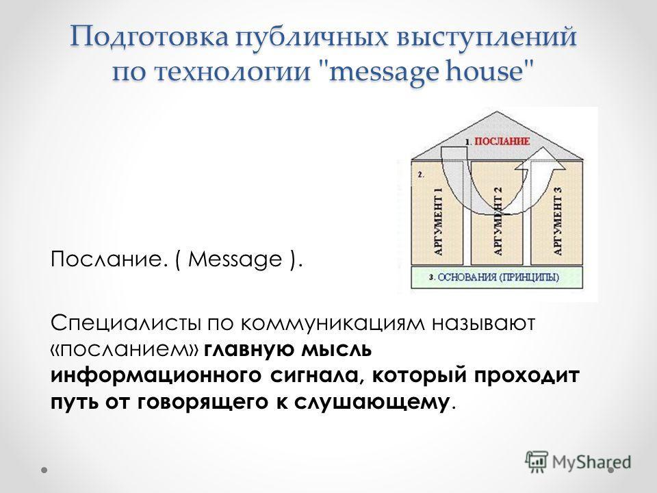 Подготовка публичных выступлений по технологии message house Послание. ( Message ). Специалисты по коммуникациям называют «посланием» главную мысль информационного сигнала, который проходит путь от говорящего к слушающему.