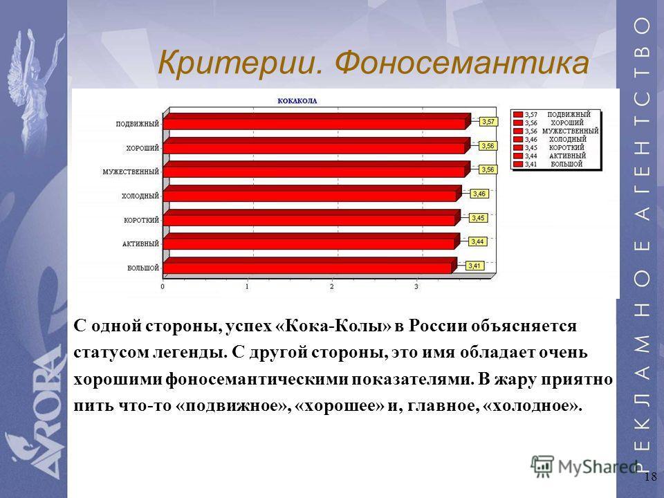 18 Критерии. Фоносемантика С одной стороны, успех «Кока-Колы» в России объясняется статусом легенды. С другой стороны, это имя обладает очень хорошими фоносемантическими показателями. В жару приятно пить что-то «подвижное», «хорошее» и, главное, «хол