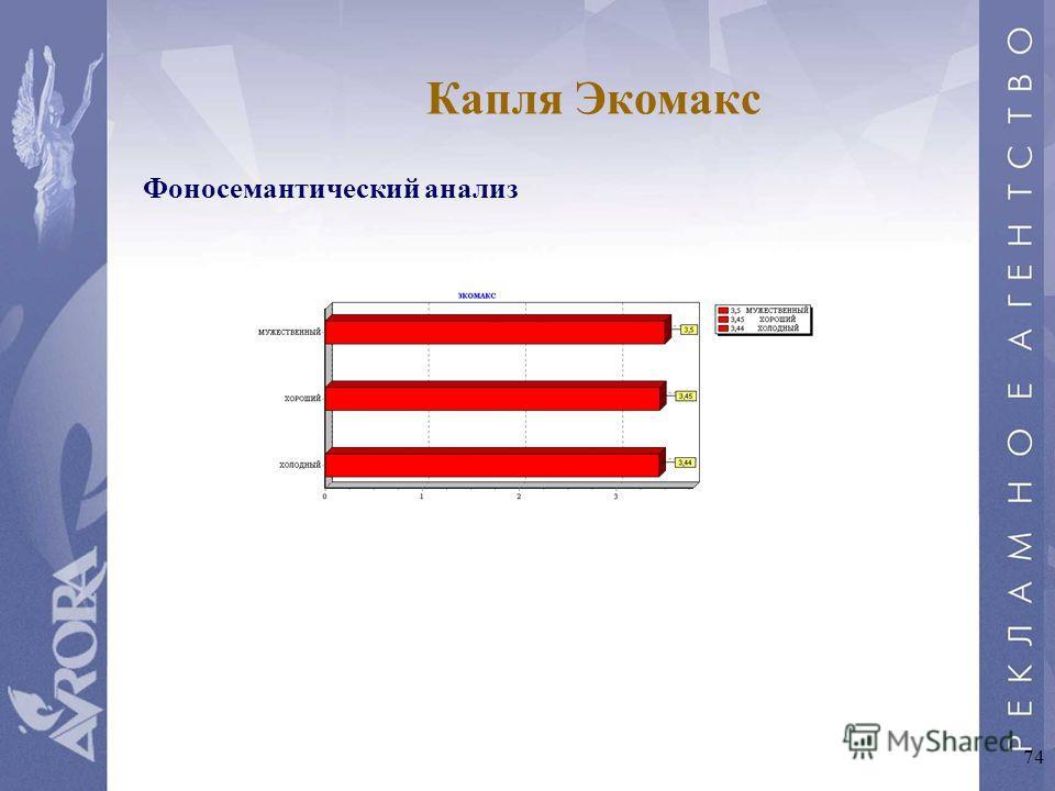 74 Капля Экомакс Фоносемантический анализ
