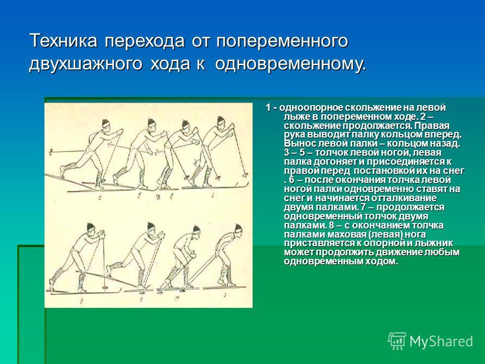 Техника перехода от попеременного двухшажного хода к одновременному. 1 - одноопорное скольжение на левой лыже в попеременном ходе. 2 – скольжение продолжается. Правая рука выводит палку кольцом вперед. Вынос левой палки – кольцом назад. 3 – 5 – толчо