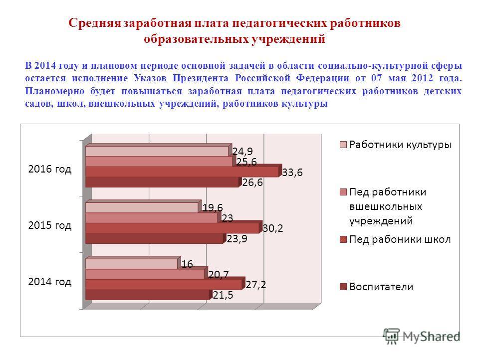 2013 год2014 год2015 год2016 год Средняя заработная плата педагогических работников образовательных учреждений В 2014 году и плановом периоде основной задачей в области социально-культурной сферы остается исполнение Указов Президента Российской Федер