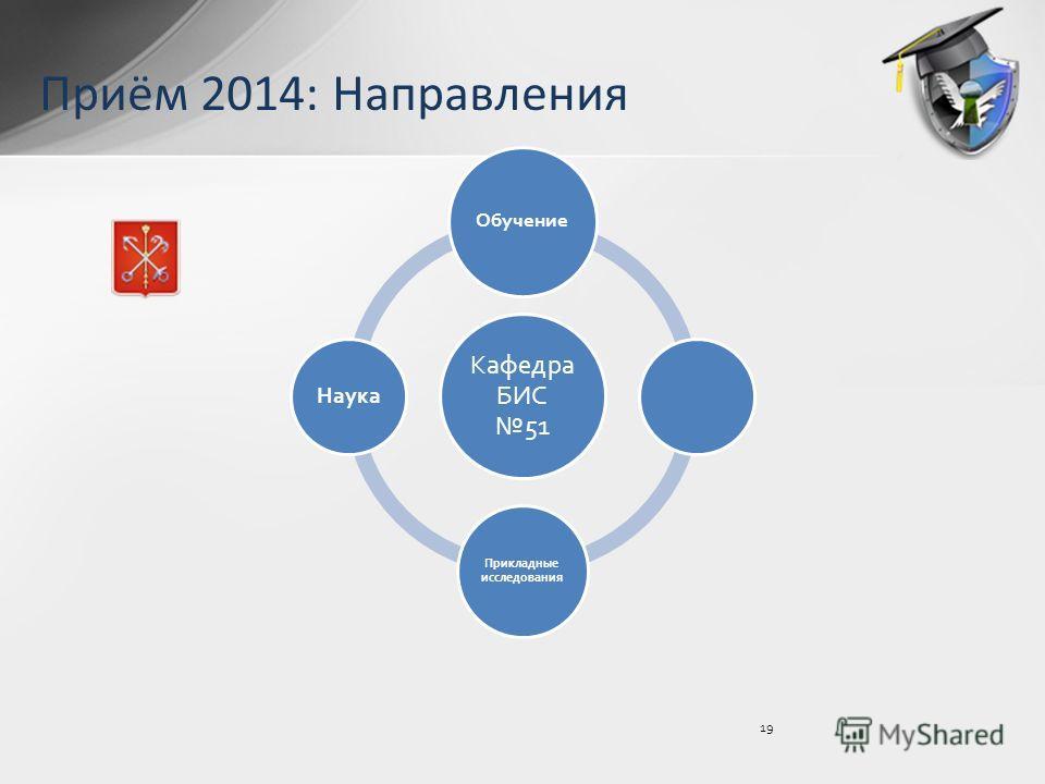 Приём 2014: Направления 19 Кафедра БИС 51 Обучение Прикладные исследования Наука