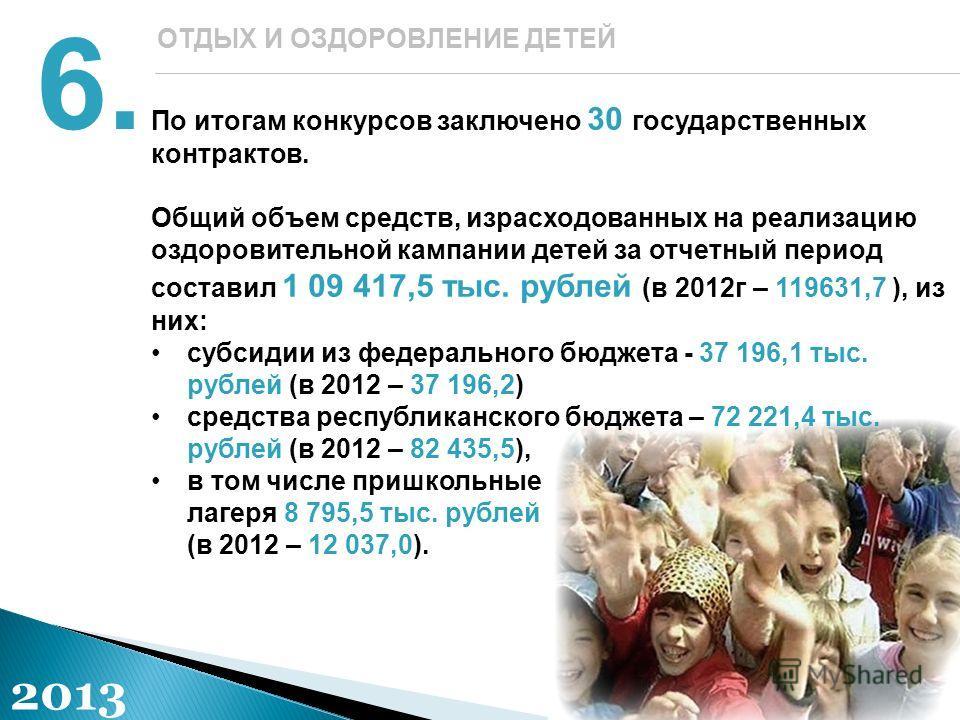 По итогам конкурсов заключено 30 государственных контрактов. Общий объем средств, израсходованных на реализацию оздоровительной кампании детей за отчетный период составил 1 09 417,5 тыс. рублей (в 2012г – 119631,7 ), из них: субсидии из федерального