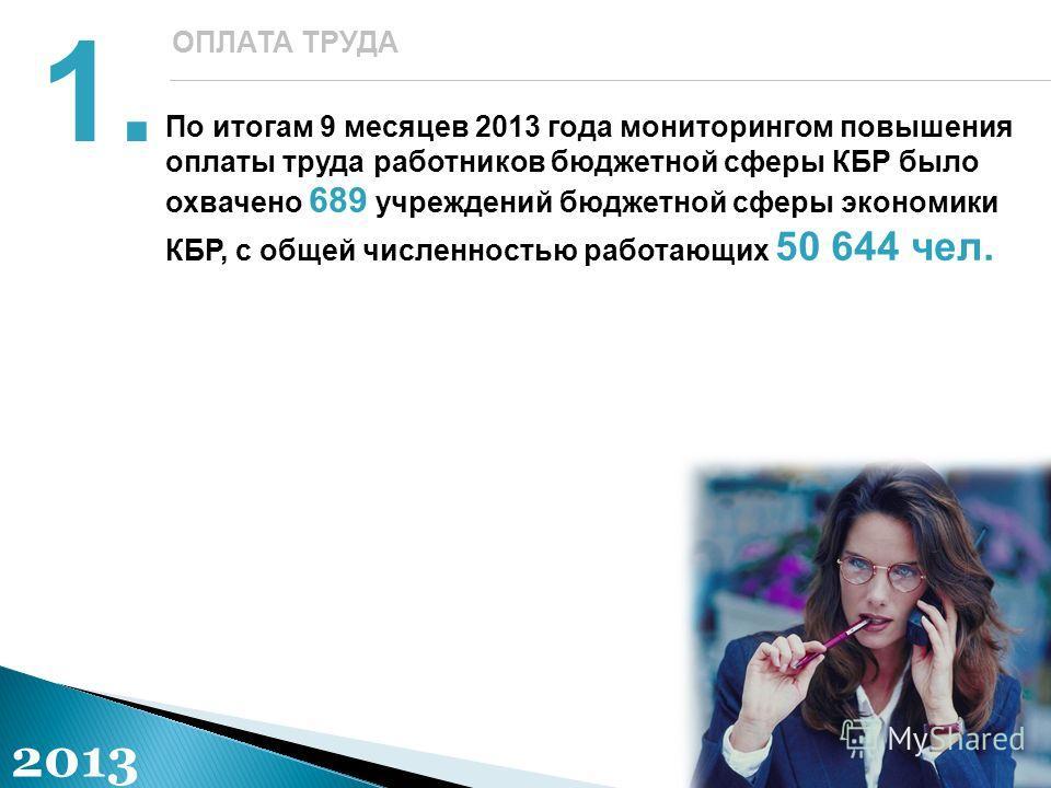 По итогам 9 месяцев 2013 года мониторингом повышения оплаты труда работников бюджетной сферы КБР было охвачено 689 учреждений бюджетной сферы экономики КБР, с общей численностью работающих 50 644 чел. 1.1. ОПЛАТА ТРУДА 2013