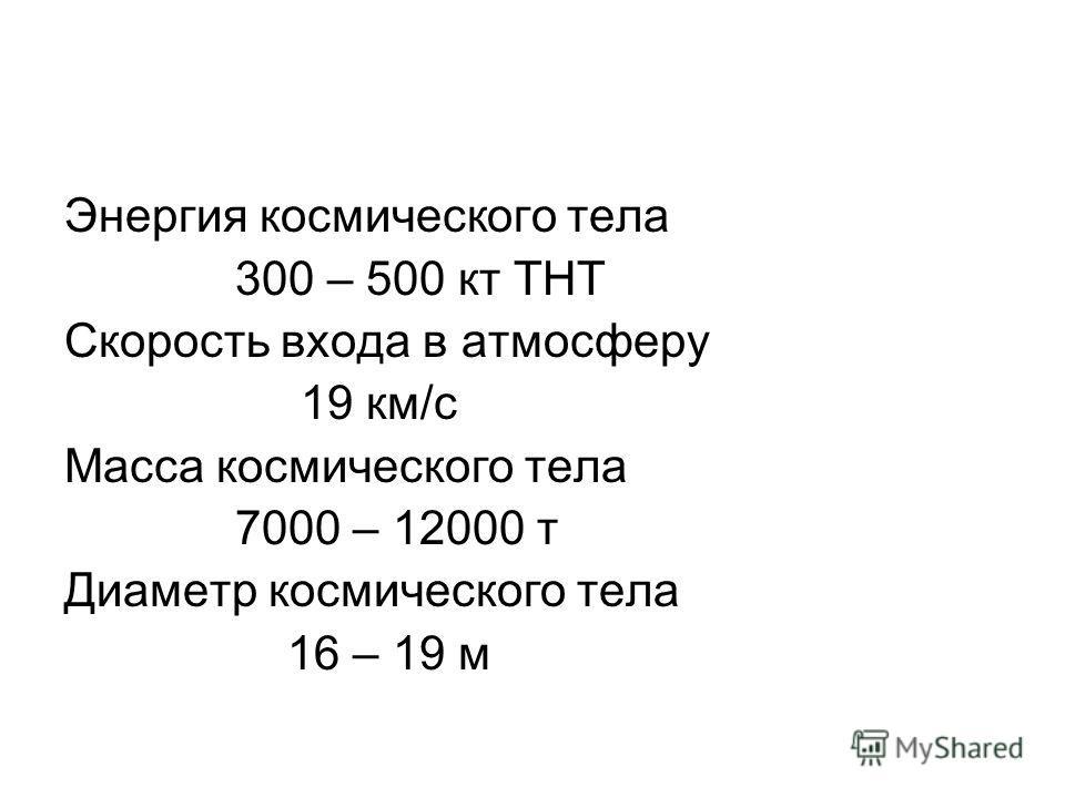 Энергия космического тела 300 – 500 кт ТНТ Скорость входа в атмосферу 19 км/с Масса космического тела 7000 – 12000 т Диаметр космического тела 16 – 19 м