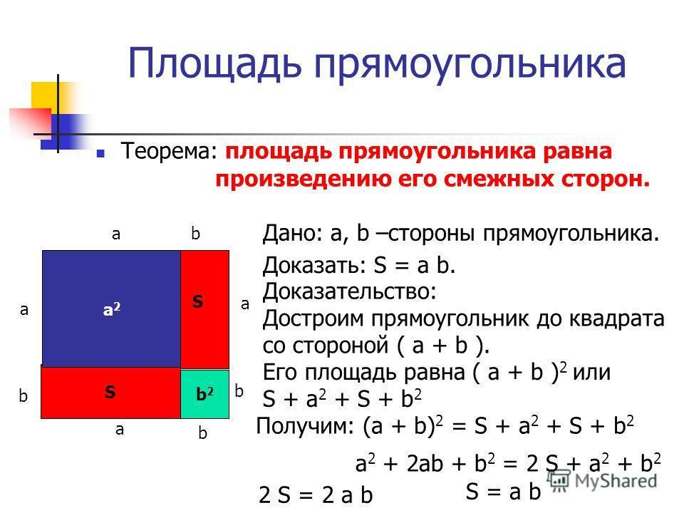 Площадь прямоугольника Теорема: площадь прямоугольника равна произведению его смежных сторон. S a b a2a2 a a b2b2 b b Дано: а, b –стороны прямоугольника. Доказать: S = a b. Доказательство: Достроим прямоугольник до квадрата cо стороной ( а + b ). Его