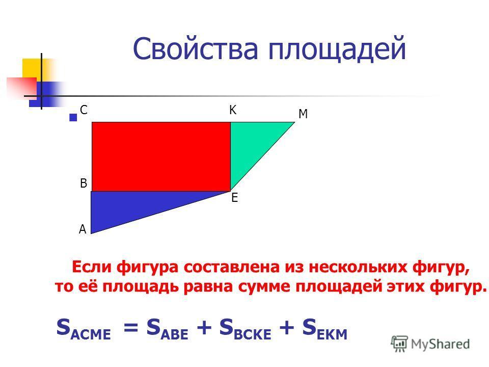 Свойства площадей Если фигура составлена из нескольких фигур, то её площадь равна сумме площадей этих фигур. А М S ACME = S ABE + S BCKE + S EKM Е В СK