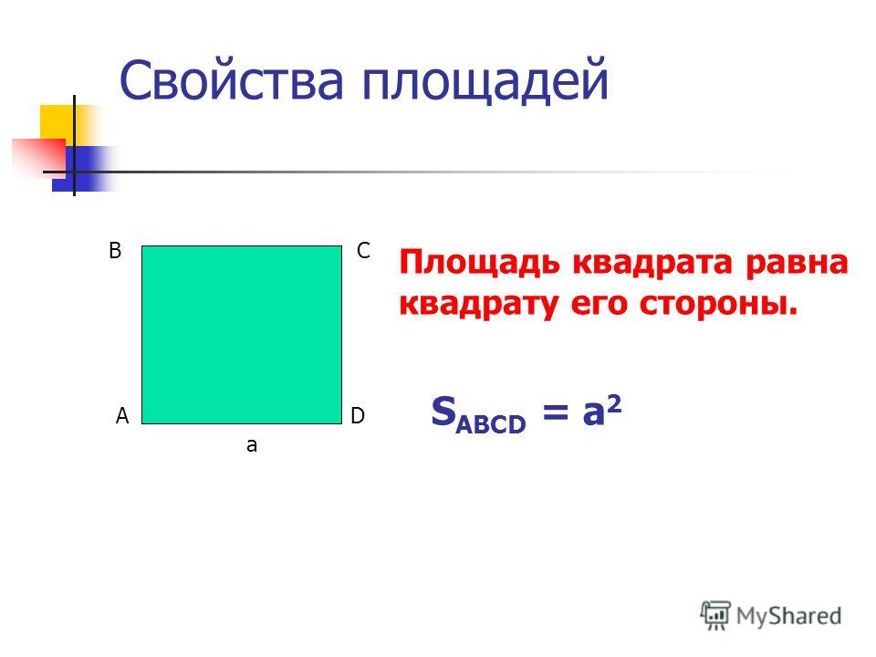 Свойства площадей a A BC D Площадь квадрата равна квадрату его стороны. S ABCD = a 2