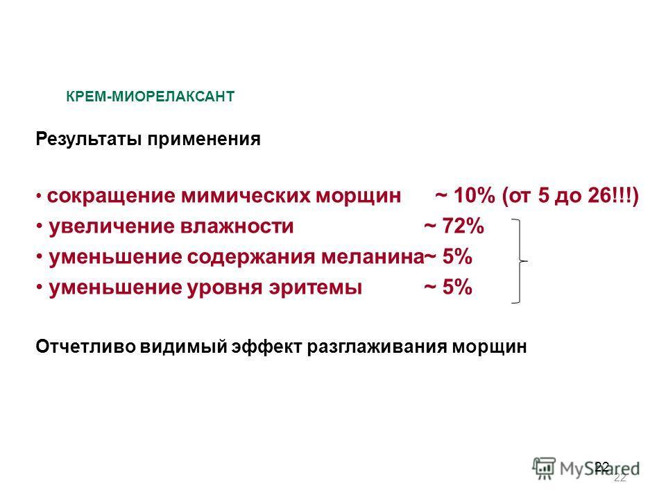 22 Результаты применения сокращение мимических морщин ~ 10% (от 5 до 26!!!) увеличение влажности ~ 72% уменьшение содержания меланина~ 5% уменьшение уровня эритемы ~ 5% Отчетливо видимый эффект разглаживания морщин 22 КРЕМ-МИОРЕЛАКСАНТ