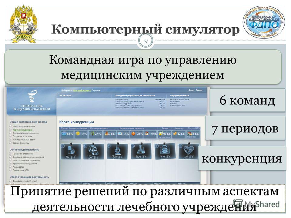 9 Компьютерный симулятор Командная игра по управлению медицинским учреждением 6 команд 7 периодов Принятие решений по различным аспектам деятельности лечебного учреждения конкуренция