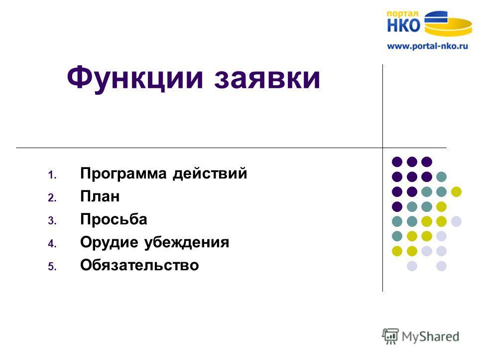 Функции заявки 1. Программа действий 2. План 3. Просьба 4. Орудие убеждения 5. Обязательство