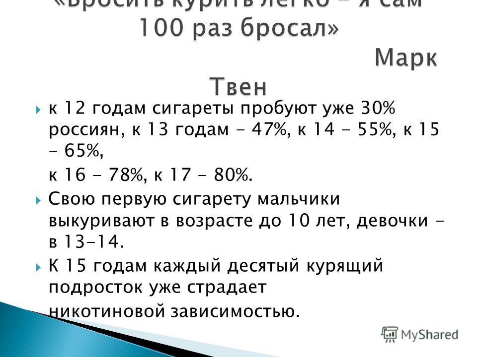 к 12 годам сигареты пробуют уже 30% россиян, к 13 годам - 47%, к 14 - 55%, к 15 - 65%, к 16 - 78%, к 17 - 80%. Свою первую сигарету мальчики выкуривают в возрасте до 10 лет, девочки - в 13-14. К 15 годам каждый десятый курящий подросток уже страдает