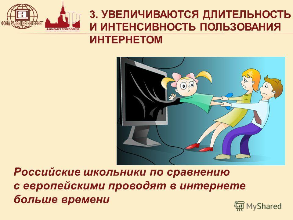 3. УВЕЛИЧИВАЮТСЯ ДЛИТЕЛЬНОСТЬ И ИНТЕНСИВНОСТЬ ПОЛЬЗОВАНИЯ ИНТЕРНЕТОМ Российские школьники по сравнению с европейскими проводят в интернете больше времени