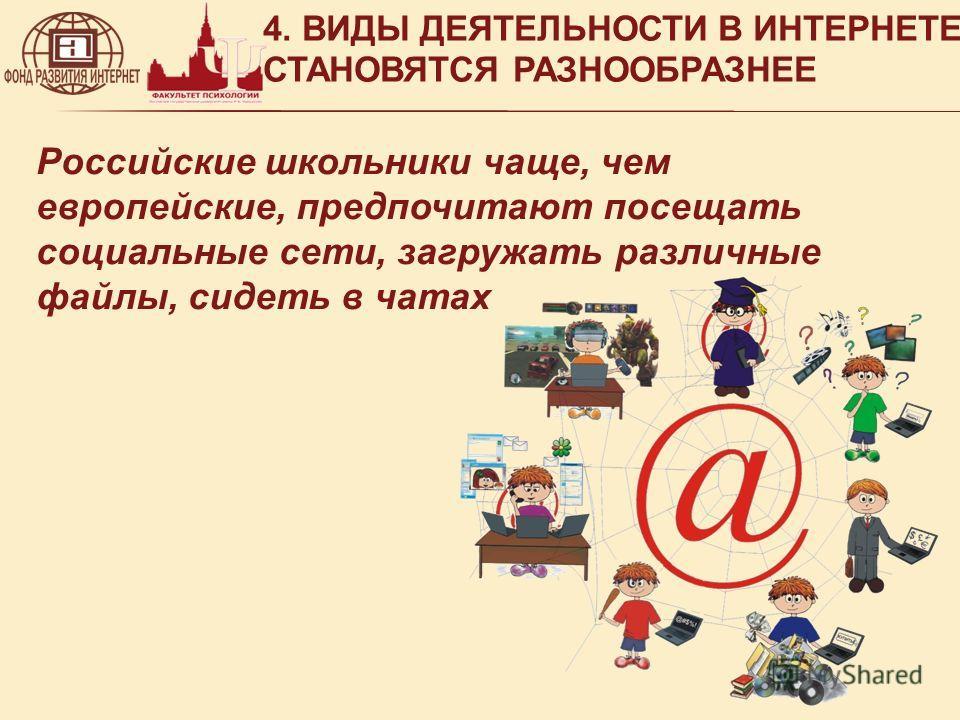 Российские школьники чаще, чем европейские, предпочитают посещать социальные сети, загружать различные файлы, сидеть в чатах 4. ВИДЫ ДЕЯТЕЛЬНОСТИ В ИНТЕРНЕТЕ СТАНОВЯТСЯ РАЗНООБРАЗНЕЕ