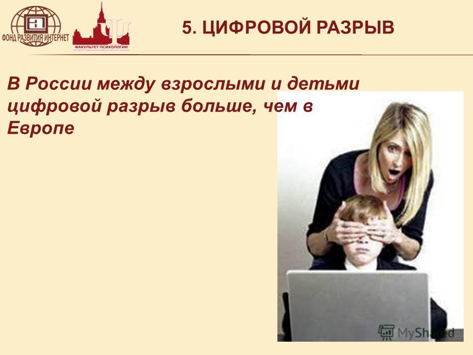 В России между взрослыми и детьми цифровой разрыв больше, чем в Европе 5. ЦИФРОВОЙ РАЗРЫВ