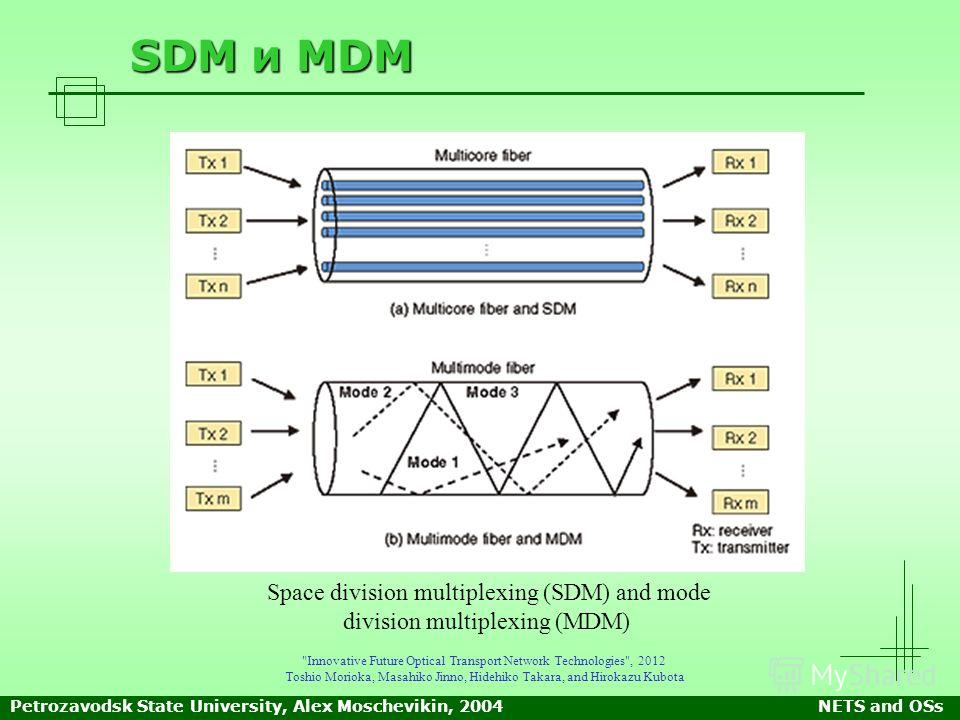Petrozavodsk State University, Alex Moschevikin, 2004NETS and OSs SDM и MDM