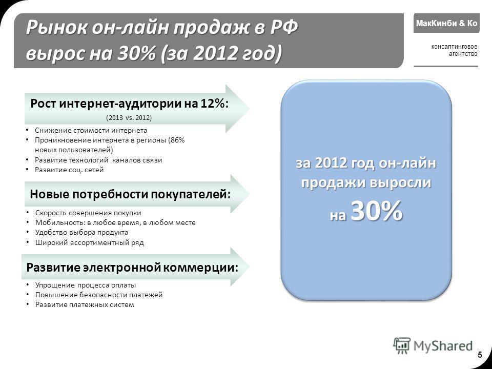 5 МакКинби & Ко консалтинговое агентство Упрощение процесса проведения электронных платежей Рынок он-лайн продаж в РФ вырос на 30% (за 2012 год) Рост интернет-аудитории на 12%: (2013 vs. 2012) Снижение стоимости интернета Проникновение интернета в ре
