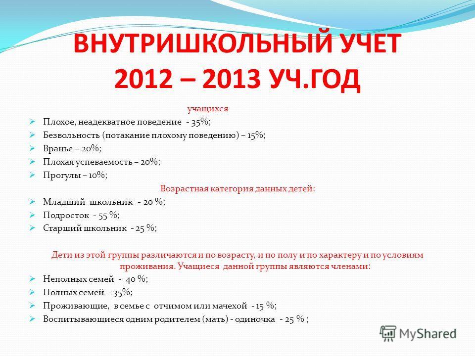 ВНУТРИШКОЛЬНЫЙ УЧЕТ 2012 – 2013 УЧ.ГОД учащихся Плохое, неадекватное поведение - 35%; Безвольность (потакание плохому поведению) – 15%; Вранье – 20%; Плохая успеваемость – 20%; Прогулы – 10%; Возрастная категория данных детей: Младший школьник - 20 %
