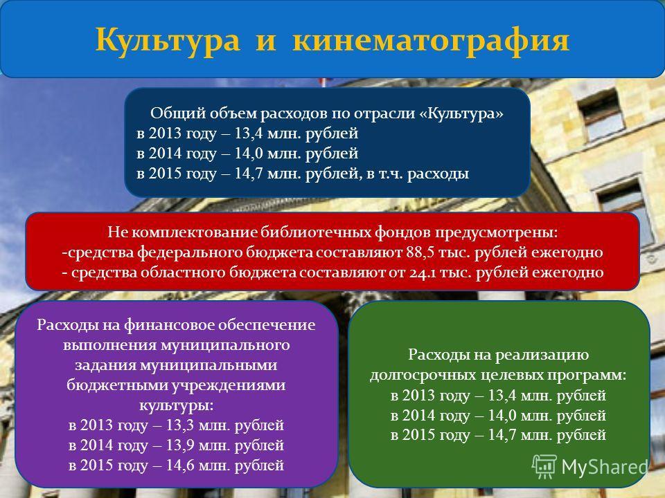 Общий объем расходов по отрасли «Культура» в 2013 году – 13,4 млн. рублей в 2014 году – 14,0 млн. рублей в 2015 году – 14,7 млн. рублей, в т.ч. расходы Не комплектование библиотечных фондов предусмотрены: -средства федерального бюджета составляют 88,