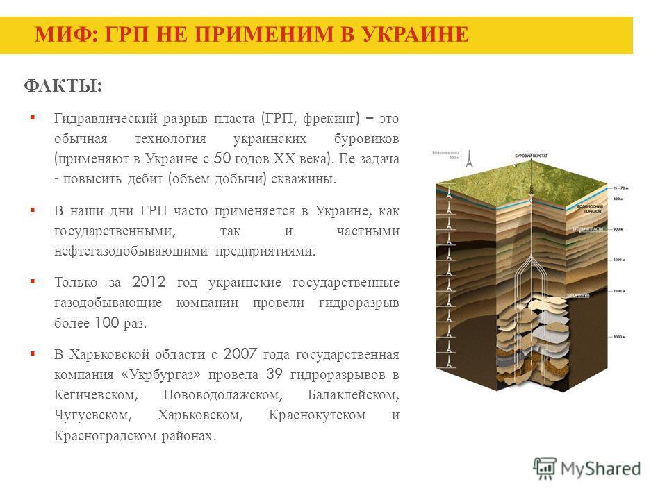 МИФ : ГРП НЕ ПРИМЕНИМ В УКРАИНЕ ФАКТЫ : Гидравлический разрыв пласта ( ГРП, фрекинг ) – это обычная технология украинских буровиков ( применяют в Украине с 50 годов ХХ века ). Ее задача - повысить дебит ( объем добычи ) скважины. В наши дни ГРП часто