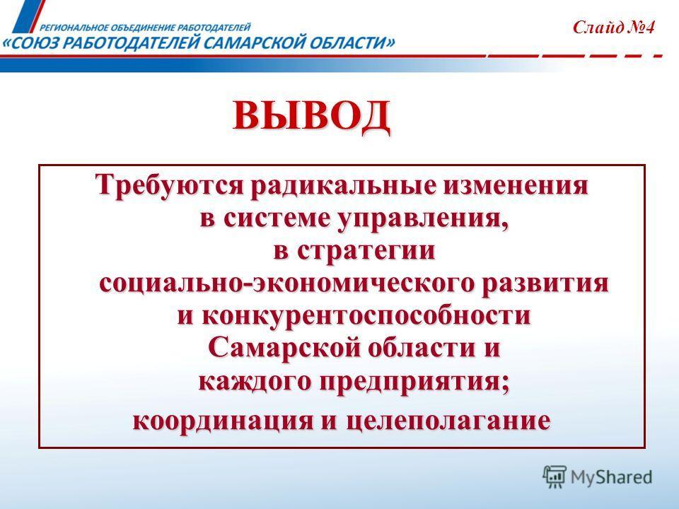 Требуются радикальные изменения в системе управления, в стратегии социально-экономического развития и конкурентоспособности Самарской области и каждого предприятия; координация и целеполагание ВЫВОД Слайд 4